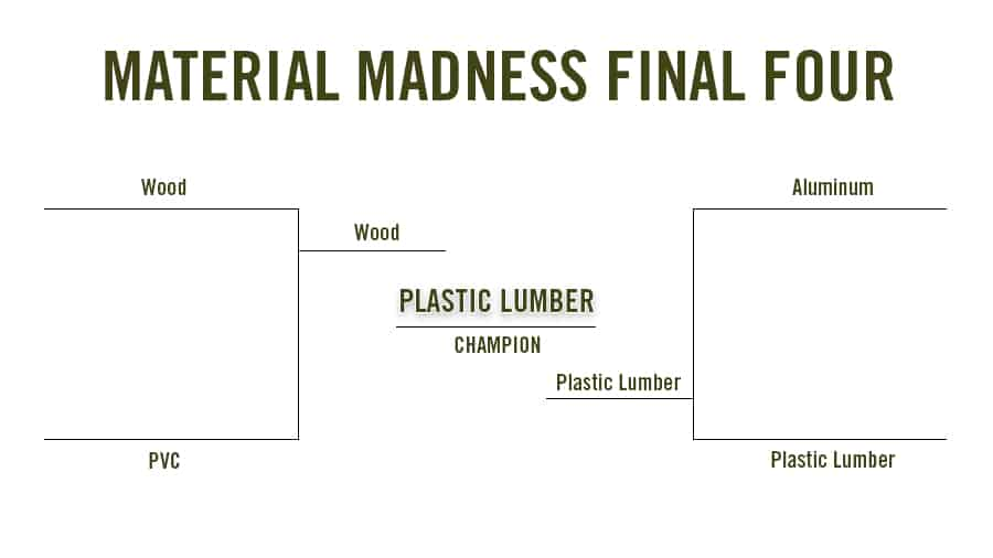 Material Madness Bracket Image